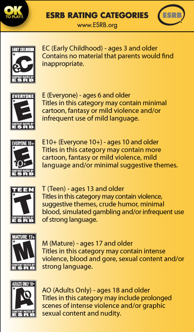 ESRB game-rating chart
