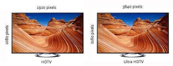 HDTV vs Ultra HDTV