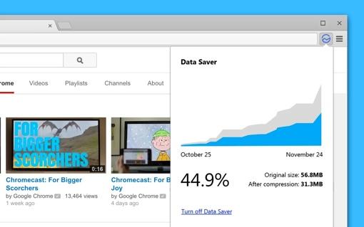 Google Chrome Data Saver extension