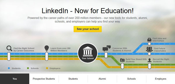 LinkedIn University Pages