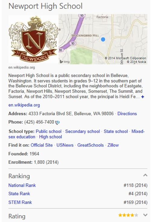 Bing ratings for Newport High School