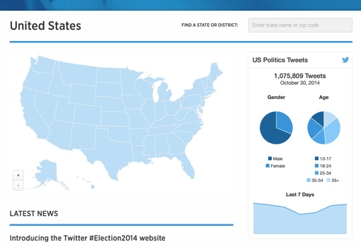 Twitter Election 2014 Dashboard