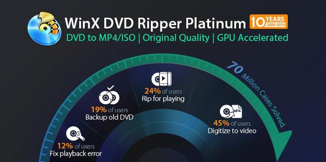 Winx DVD promo