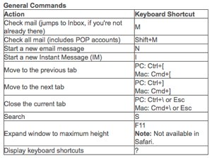 Yahoo email shortcuts