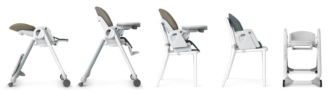 New York Baby Show Top Pick: Chicco Polly Progres5 Highchair