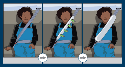 Ford seat belt inflation sequence