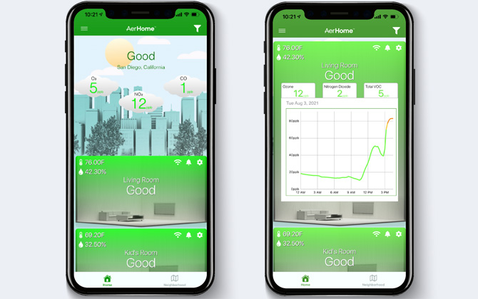 Two screenshots of the AreHome App. The one on the left shows an overall rating for air quality outside, temperature and humidity for the living room and kids room, and outdoor measurements for O3, NO2 and CO. The second screenshot show a graph of measurements for the kids room for Ozone, Nitrogen Dioxide and VOCs, as well as temperature and humidity and the overall air quality rating for the kids room