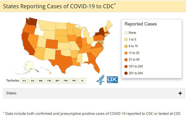 CDC States Reporting Cases of COVID-19 to CDC