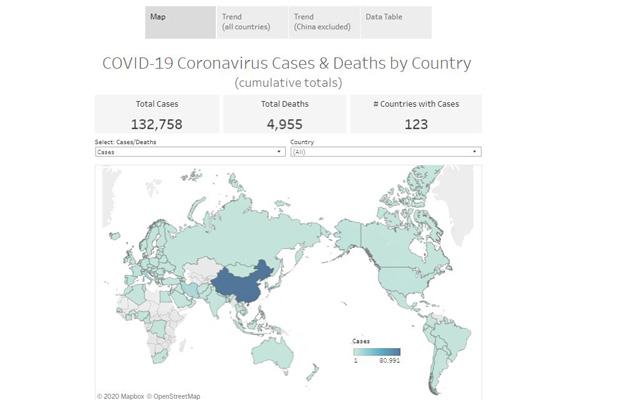 Kaiser Family Foundation COVID-19 Coronavirus Tracker