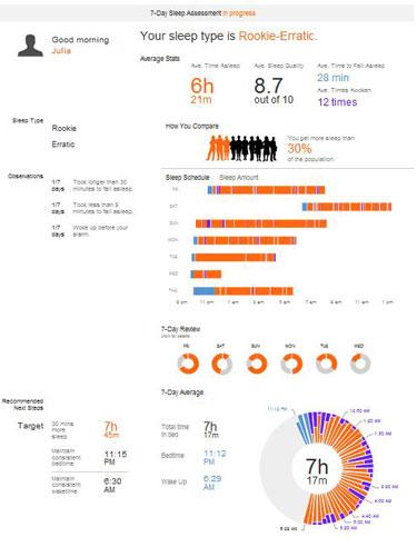 Lark data overview