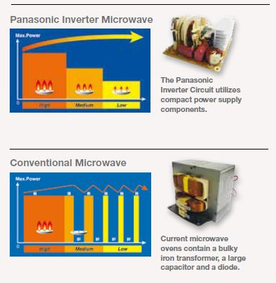Panasonic Inverter Refrigerator Service Manual