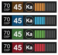 Beltronics GT-7 display colors