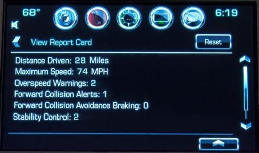 Chevy Malibu Teen Driver System