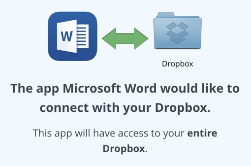 Microsoft Word / Dropbox integration prompt