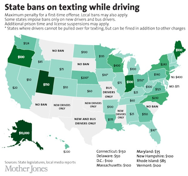 State bans on texting