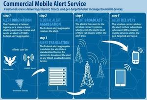 Wireless Emergency Alert service