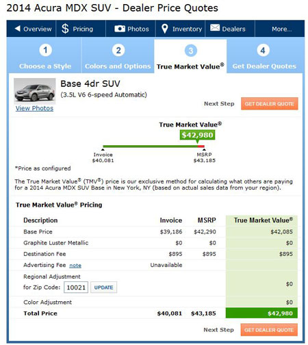 Edmunds True Market Value calculator